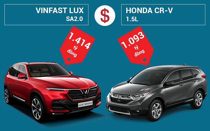 so sánh Vinfast LUX SA2.0 và Honda CR-V