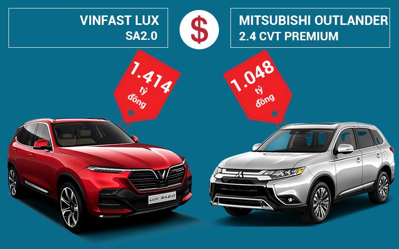 so sánh Vinfast LUX SA2.0 và Mitsubishi Outlander