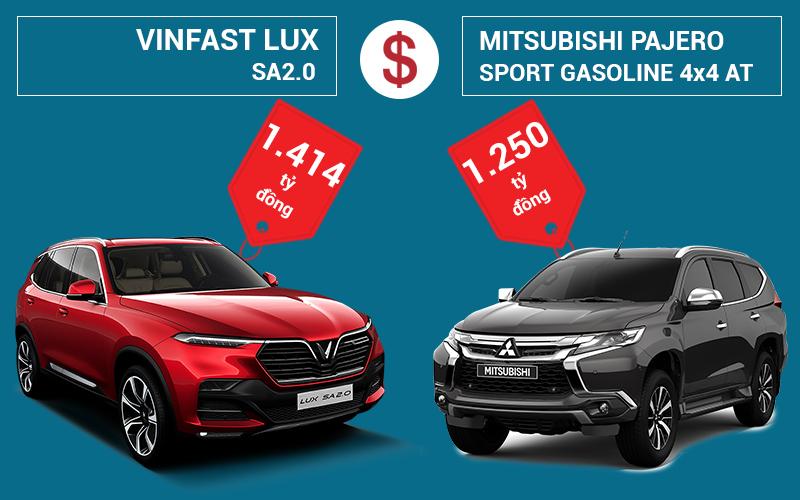 so sánh Vinfast LUX SA2.0 và Mitsubishi Pajero