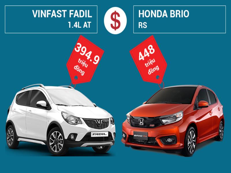 Mức giá bán của xe VinFast Fadil và Honda Brio