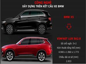 So sánh thiết kế xe Vinfast Lux SA2.0 và BMW X5