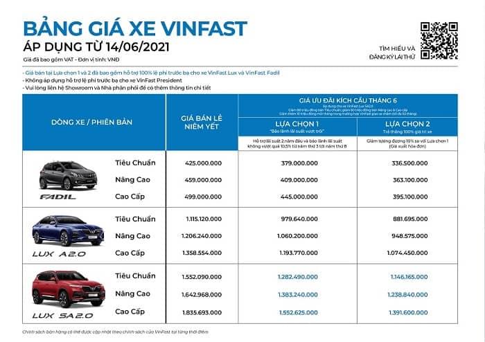 Bảng giá VinFast mới nhất tháng 6 2021