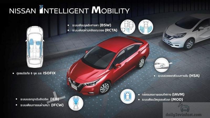 Đánh giá an toàn Nissan Almera 2022